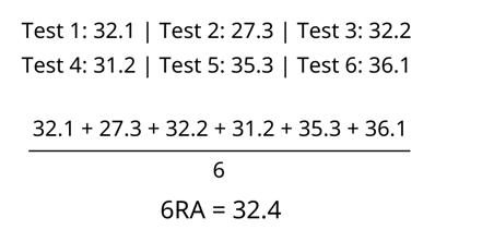 6RA Ex 2-2-1