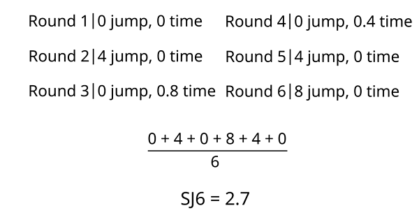 SJ6 ex 2-1