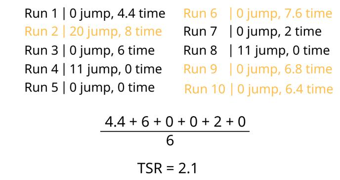 XCJ & TSR Example-1